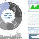 "Predictive Manufacturing als Baustein im Modell ""Smart Factory Elements"""