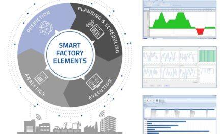 "Predictive Manufacturing als Baustein im Modell ""Smart Factory Elements"""